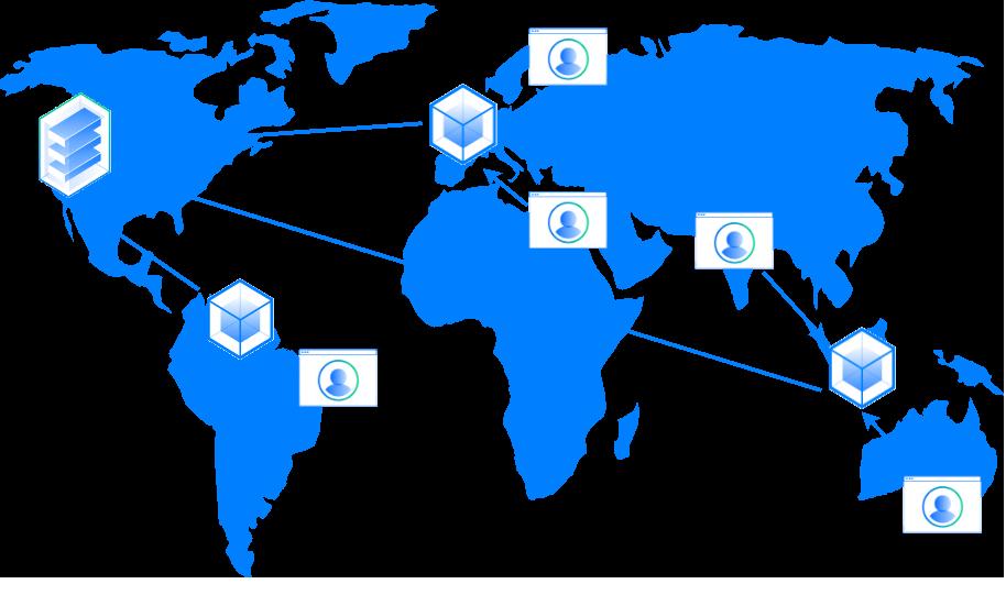 Server Providers Oman