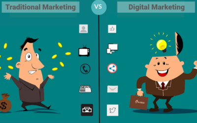 Why Is It Essential to Switch From Traditional Marketing to Digital Marketing In Oman?